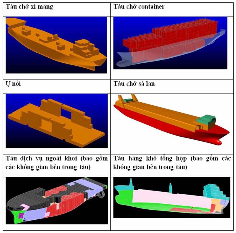 Ứng dụng công nghệ thông tin trong công tác thẩm định thiết kế, đánh giá trạng thái kỹ thuật và hỗ trợ điều tra tai nạn, sự cố tàu biển